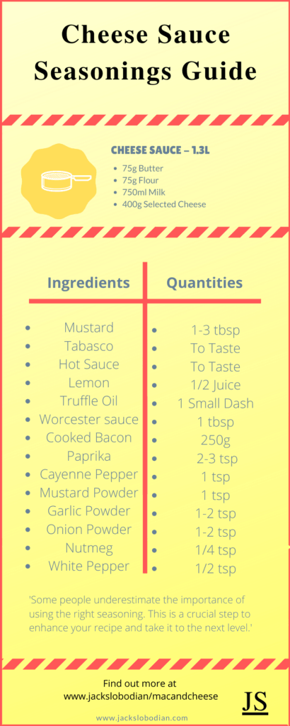 A guide showing you what types of seasonings I recommend to put into your cheese sauce